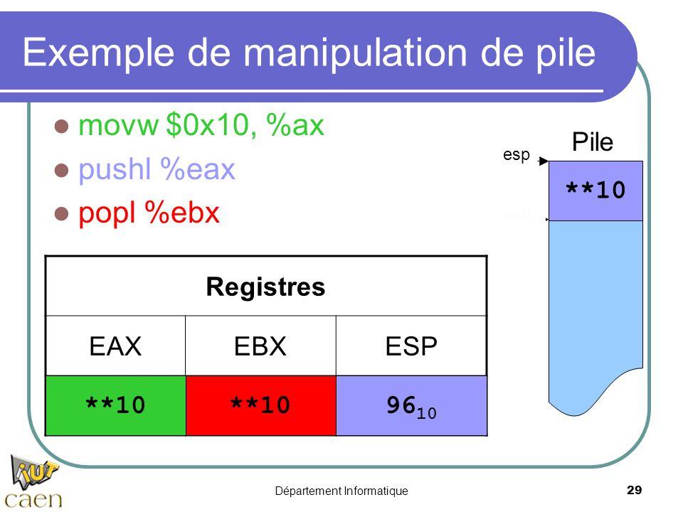 Département Informatique 29 esp Exemple de manipulation de pile movw $0x10, %ax pushl %eax popl %ebx Registres EAXEBXESP ****???? 100 10 Pile **10 96