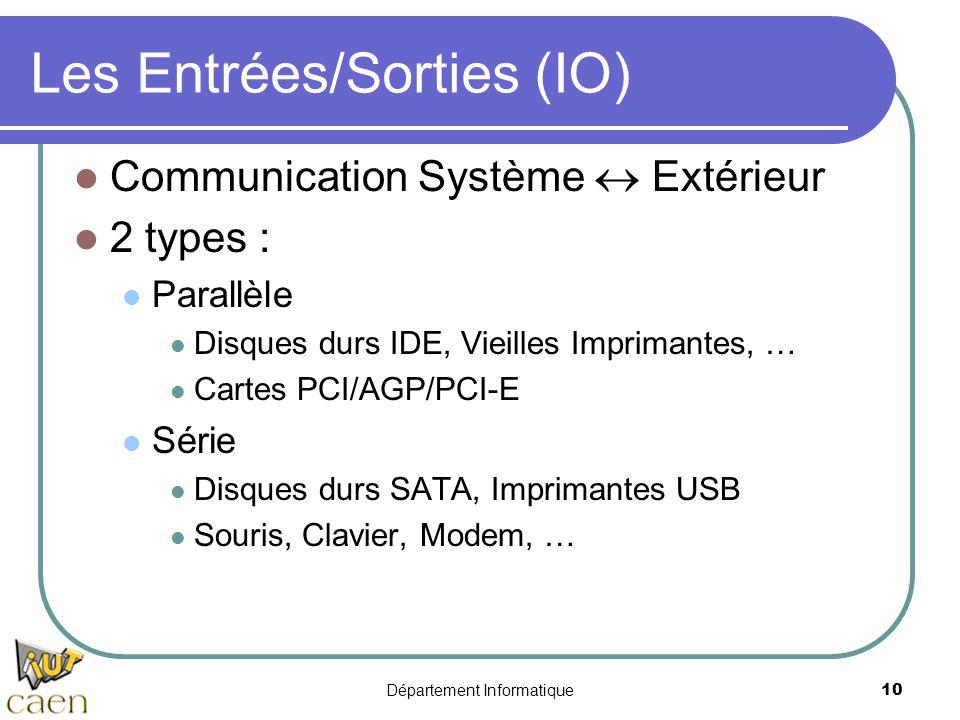Département Informatique10 Les Entrées/Sorties (IO) Communication Système  Extérieur 2 types : Parallèle Disques durs IDE, Vieilles Imprimantes, … Ca