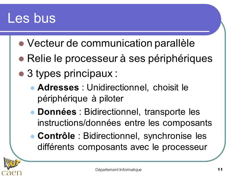 Département Informatique11 Les bus Vecteur de communication parallèle Relie le processeur à ses périphériques 3 types principaux : Adresses : Unidirec
