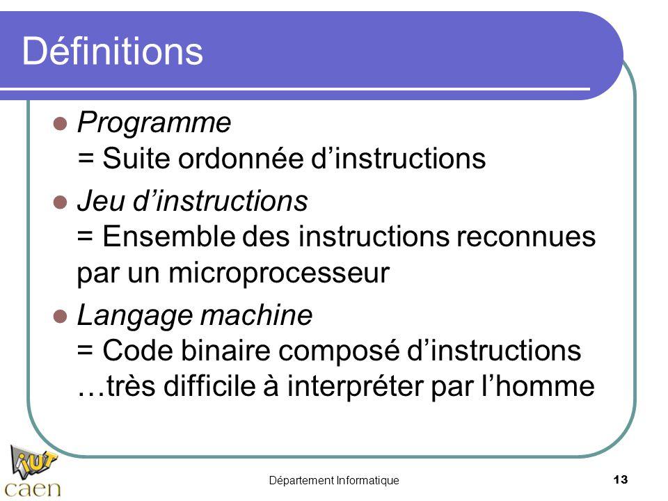 Département Informatique13 Définitions Programme = Suite ordonnée d'instructions Jeu d'instructions = Ensemble des instructions reconnues par un micro