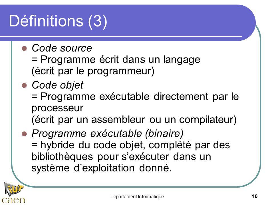 Département Informatique16 Définitions (3) Code source = Programme écrit dans un langage (écrit par le programmeur) Code objet = Programme exécutable