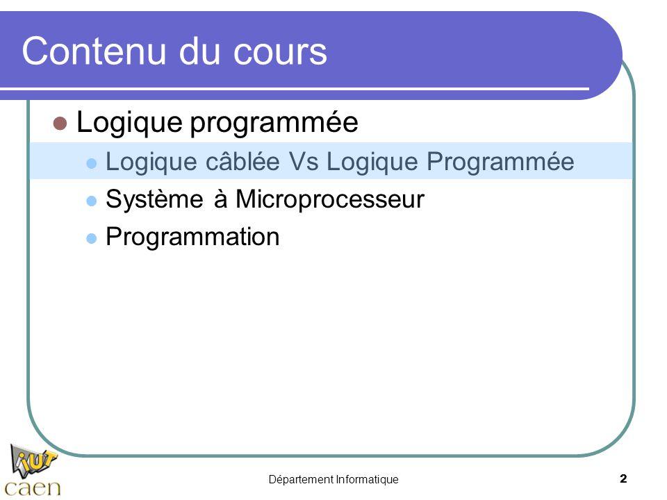 Département Informatique2 Contenu du cours Logique programmée Logique câblée Vs Logique Programmée Système à Microprocesseur Programmation