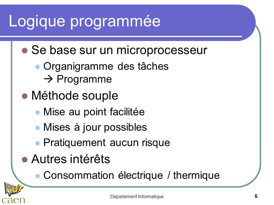 Département Informatique5 Logique programmée Se base sur un microprocesseur Organigramme des tâches  Programme Méthode souple Mise au point facilitée