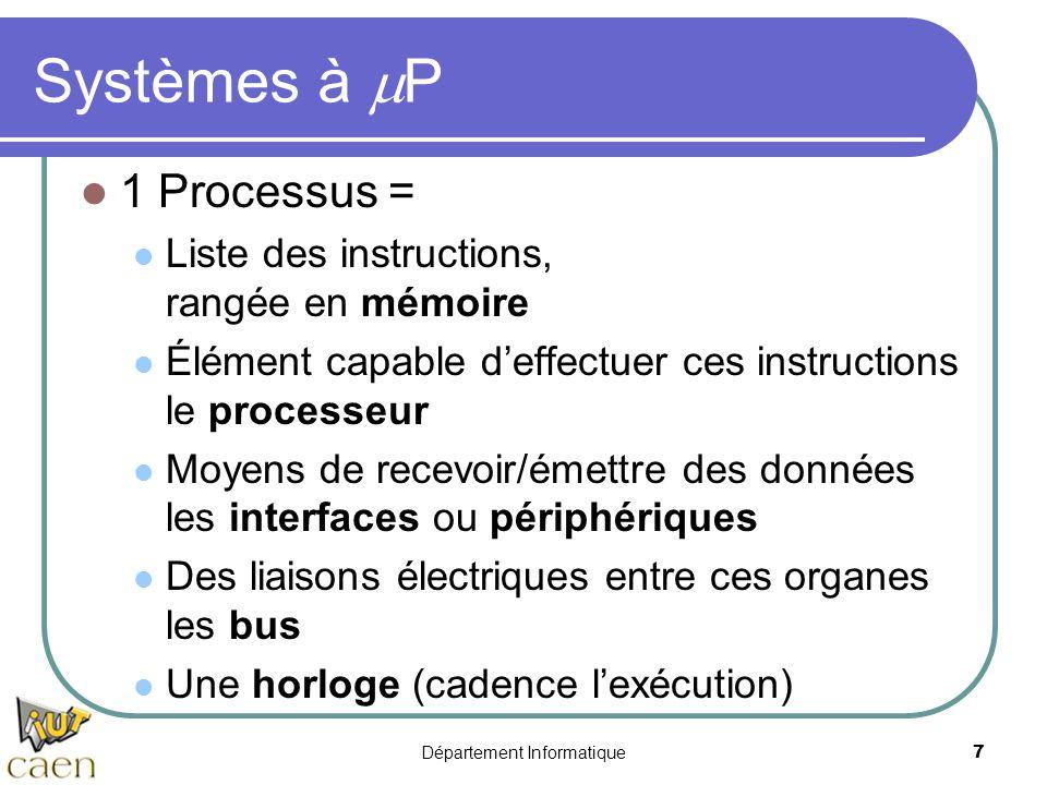 Département Informatique7 Systèmes à  P 1 Processus = Liste des instructions, rangée en mémoire Élément capable d'effectuer ces instructions le proce