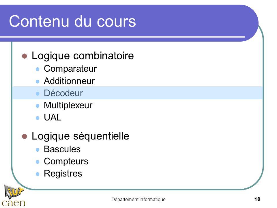 Département Informatique10 Contenu du cours Logique combinatoire Comparateur Additionneur Décodeur Multiplexeur UAL Logique séquentielle Bascules Comp