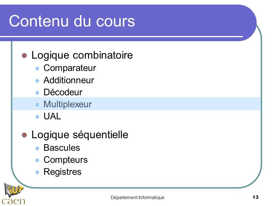 Département Informatique13 Contenu du cours Logique combinatoire Comparateur Additionneur Décodeur Multiplexeur UAL Logique séquentielle Bascules Comp