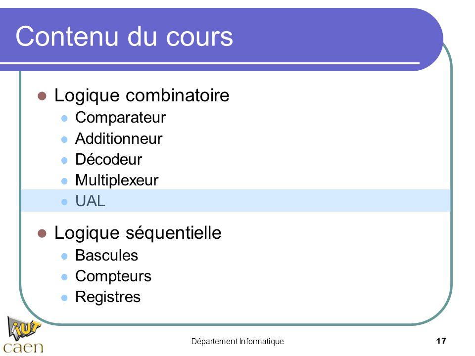 Département Informatique17 Contenu du cours Logique combinatoire Comparateur Additionneur Décodeur Multiplexeur UAL Logique séquentielle Bascules Comp