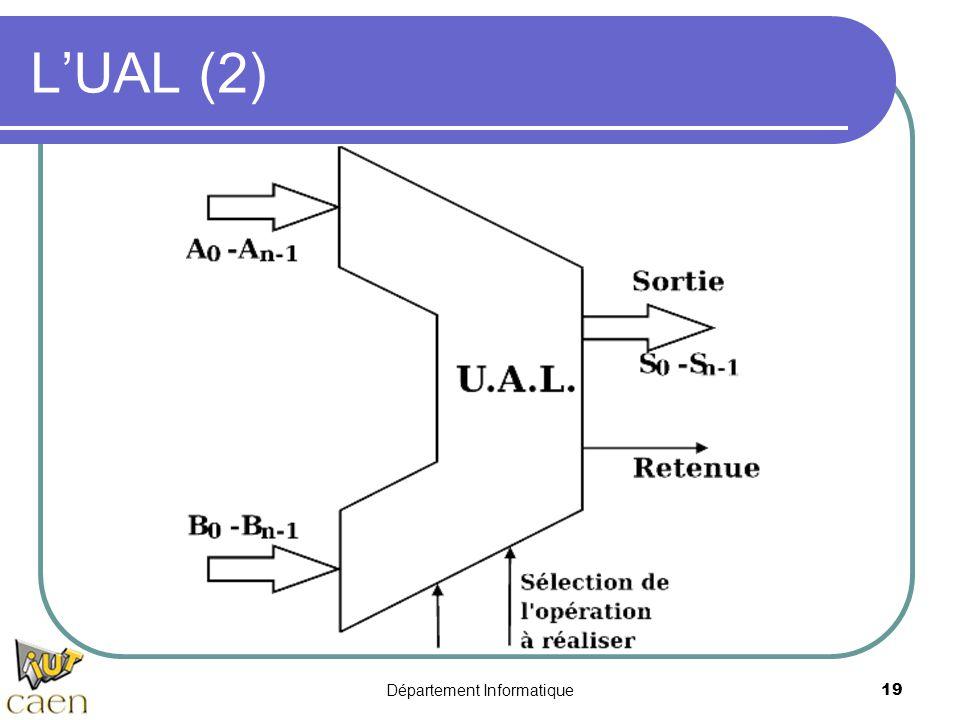 Département Informatique19 L'UAL (2)