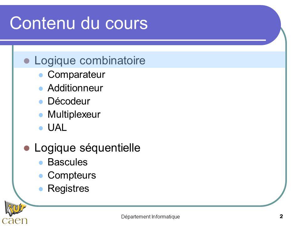 Département Informatique2 Contenu du cours Logique combinatoire Comparateur Additionneur Décodeur Multiplexeur UAL Logique séquentielle Bascules Compt