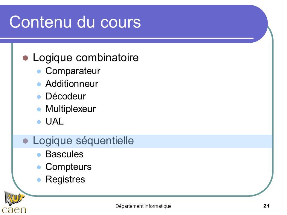 Département Informatique21 Contenu du cours Logique combinatoire Comparateur Additionneur Décodeur Multiplexeur UAL Logique séquentielle Bascules Comp