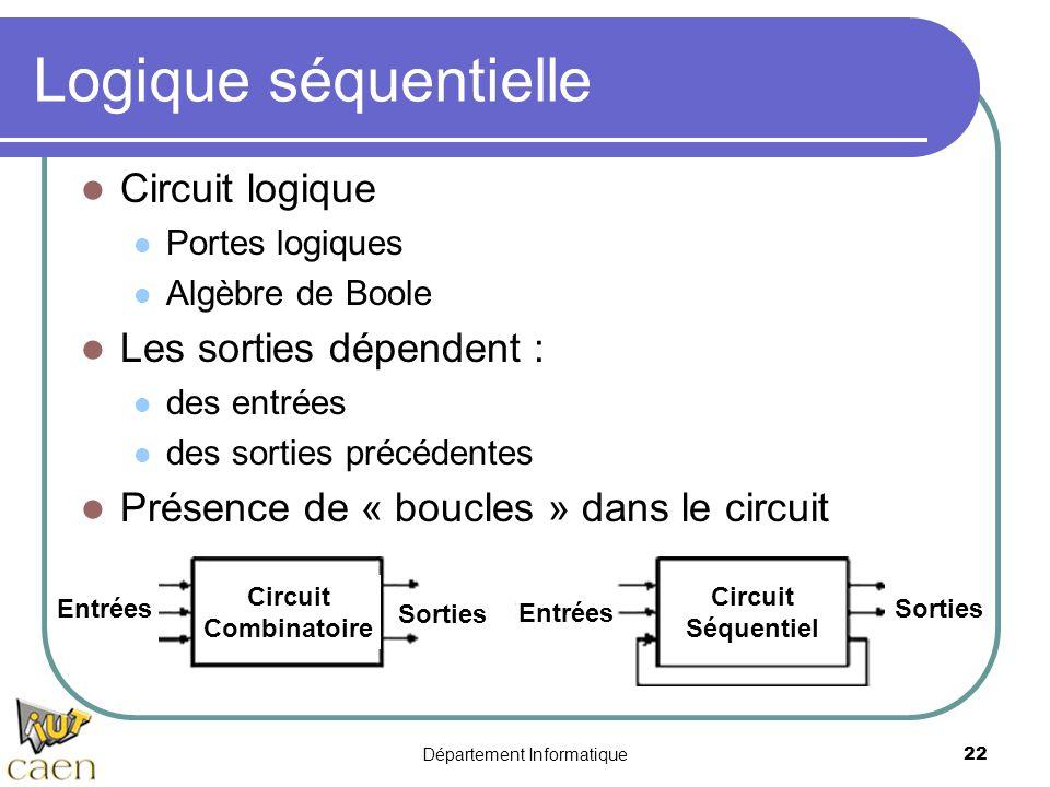 Département Informatique22 Logique séquentielle Circuit logique Portes logiques Algèbre de Boole Les sorties dépendent : des entrées des sorties précé