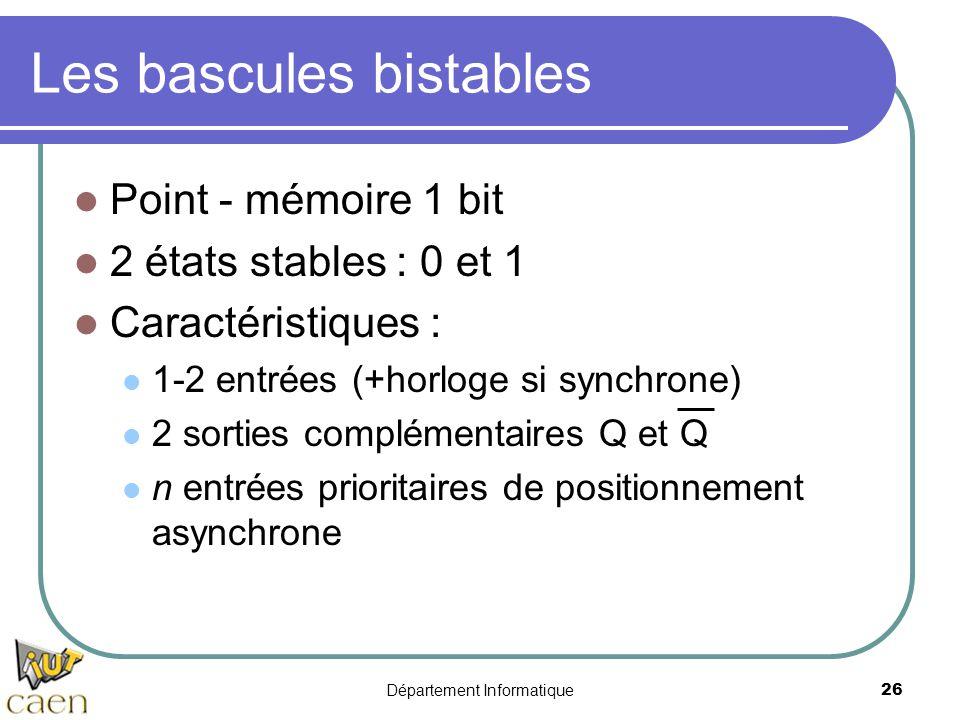 Département Informatique26 Les bascules bistables Point - mémoire 1 bit 2 états stables : 0 et 1 Caractéristiques : 1-2 entrées (+horloge si synchrone
