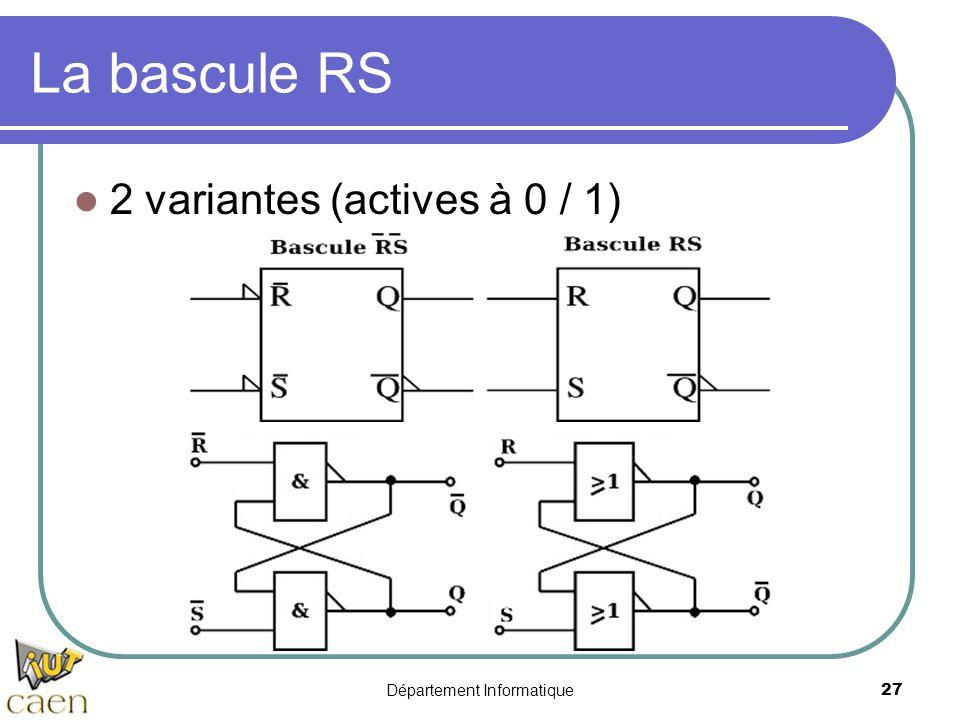 Département Informatique27 La bascule RS 2 variantes (actives à 0 / 1)