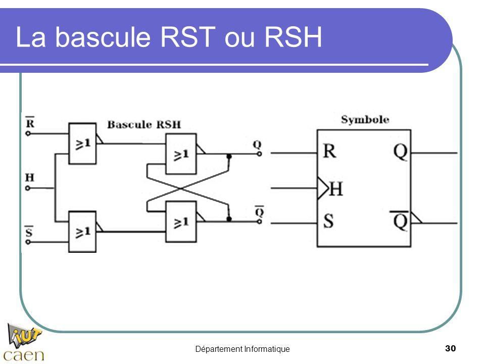 Département Informatique30 La bascule RST ou RSH