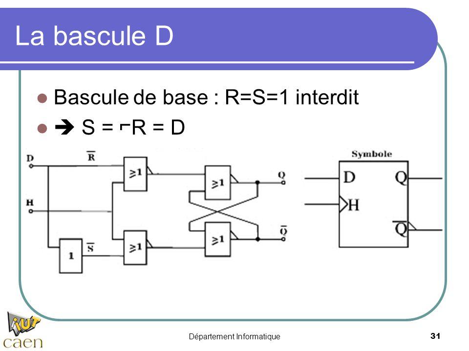 Département Informatique31 La bascule D Bascule de base : R=S=1 interdit  S = ⌐R = D