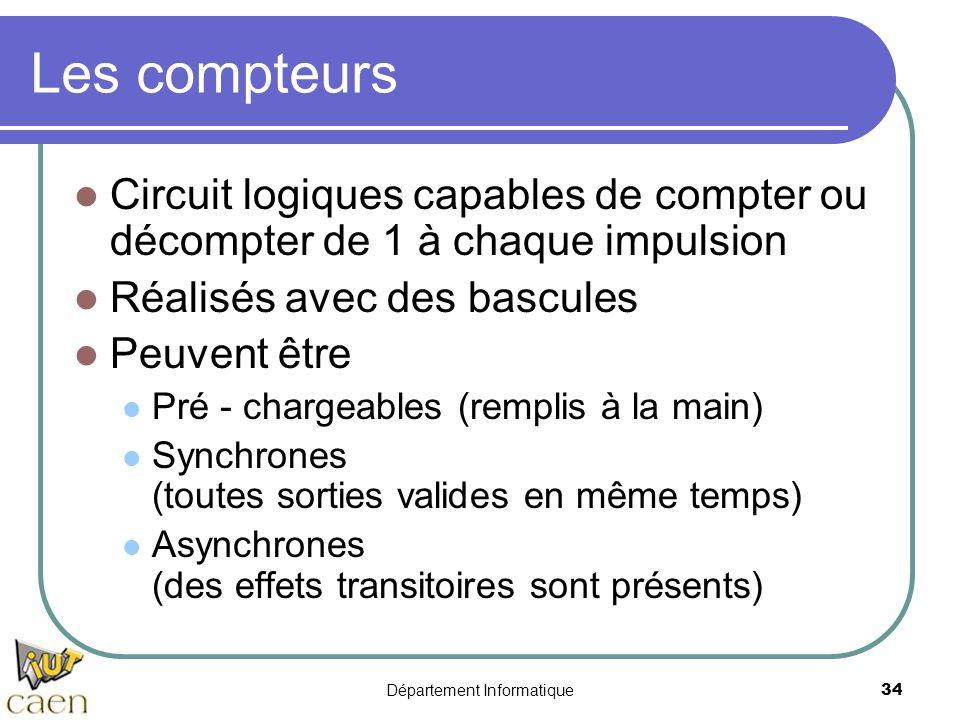 Département Informatique34 Les compteurs Circuit logiques capables de compter ou décompter de 1 à chaque impulsion Réalisés avec des bascules Peuvent