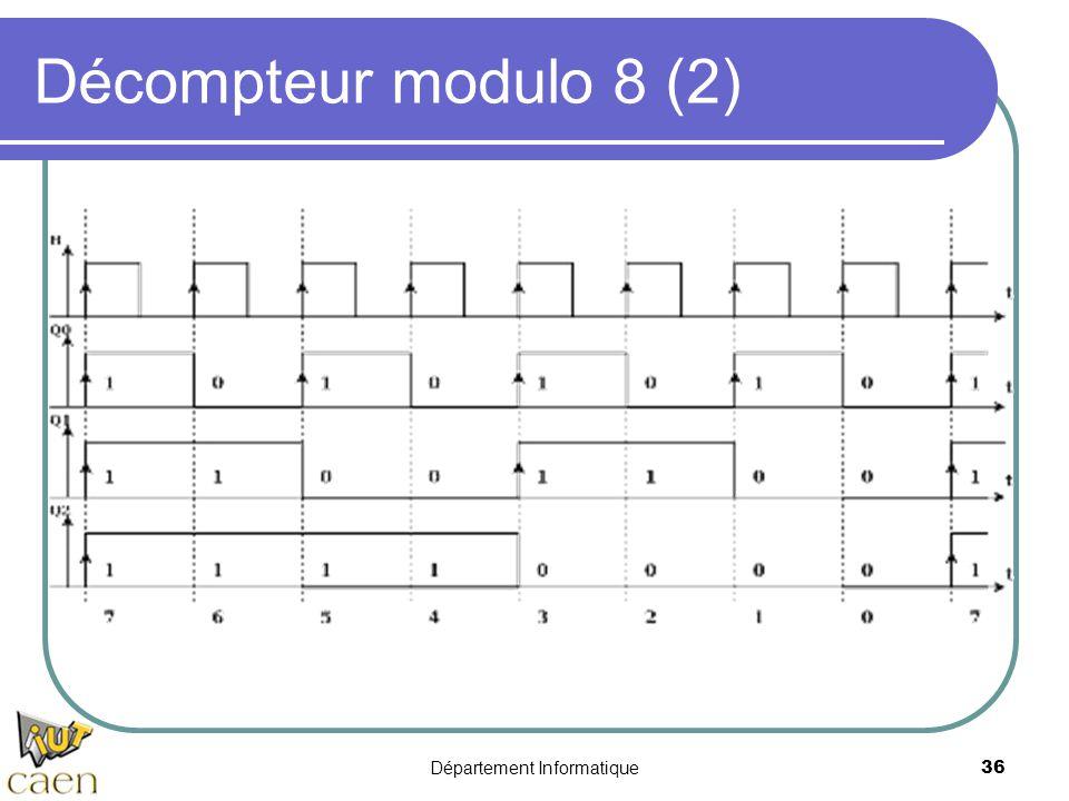 Département Informatique36 Décompteur modulo 8 (2)