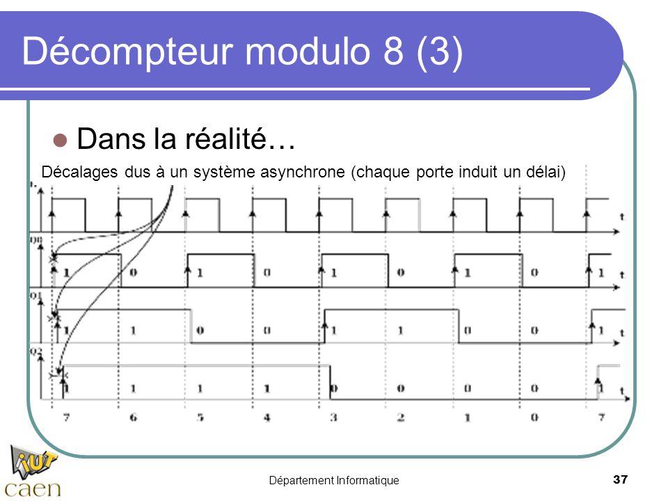 Département Informatique37 Décompteur modulo 8 (3) Dans la réalité… Décalages dus à un système asynchrone (chaque porte induit un délai)