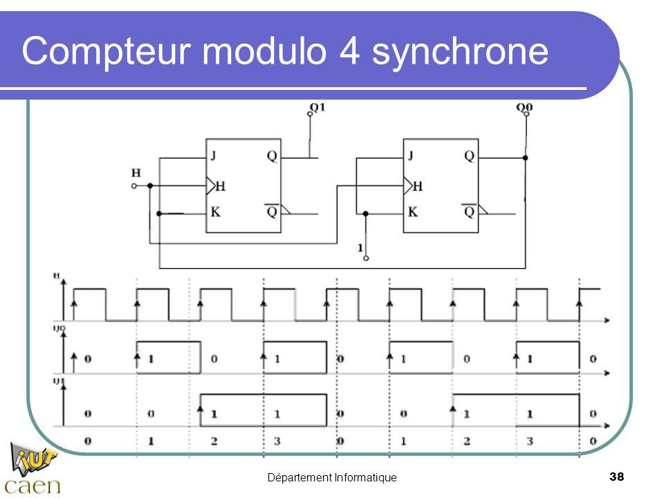 Département Informatique38 Compteur modulo 4 synchrone