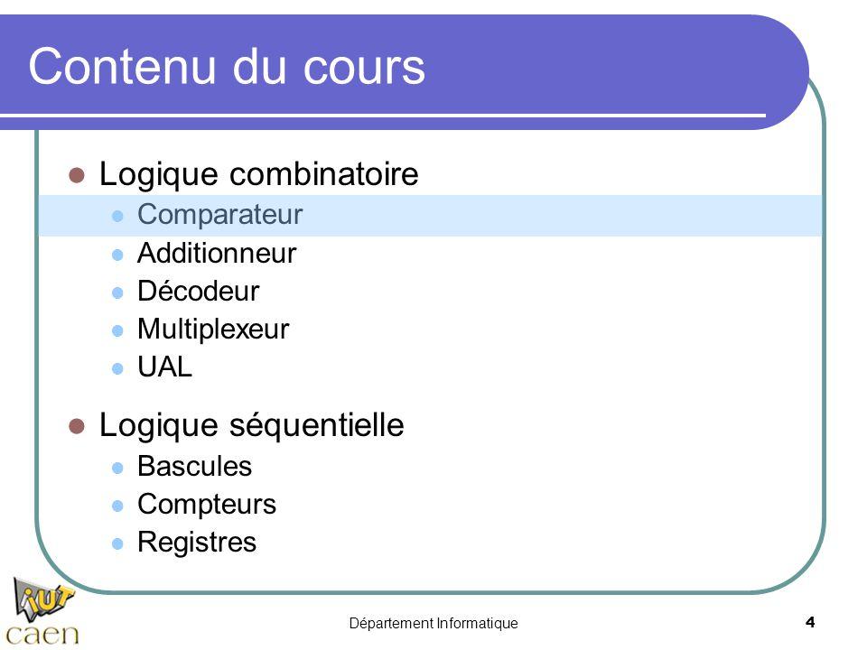 Département Informatique4 Contenu du cours Logique combinatoire Comparateur Additionneur Décodeur Multiplexeur UAL Logique séquentielle Bascules Compt