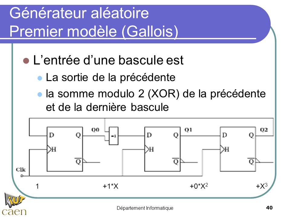 Département Informatique40 Générateur aléatoire Premier modèle (Gallois) L'entrée d'une bascule est La sortie de la précédente la somme modulo 2 (XOR)