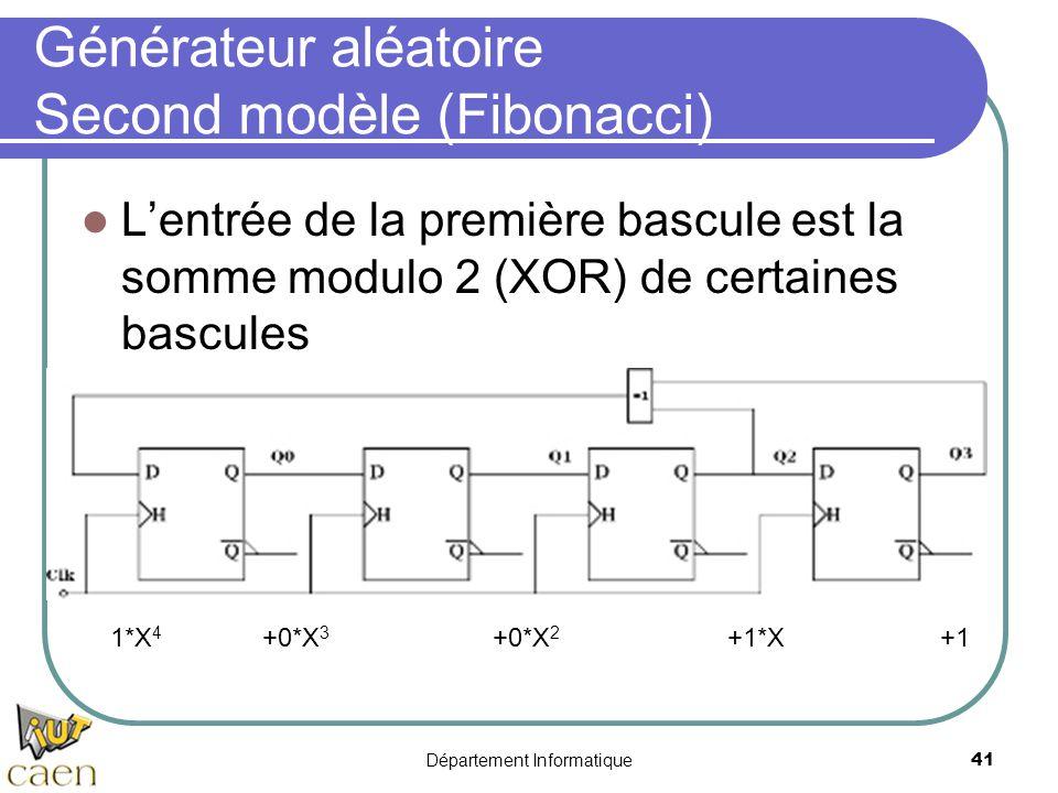 Département Informatique41 Générateur aléatoire Second modèle (Fibonacci) L'entrée de la première bascule est la somme modulo 2 (XOR) de certaines bas