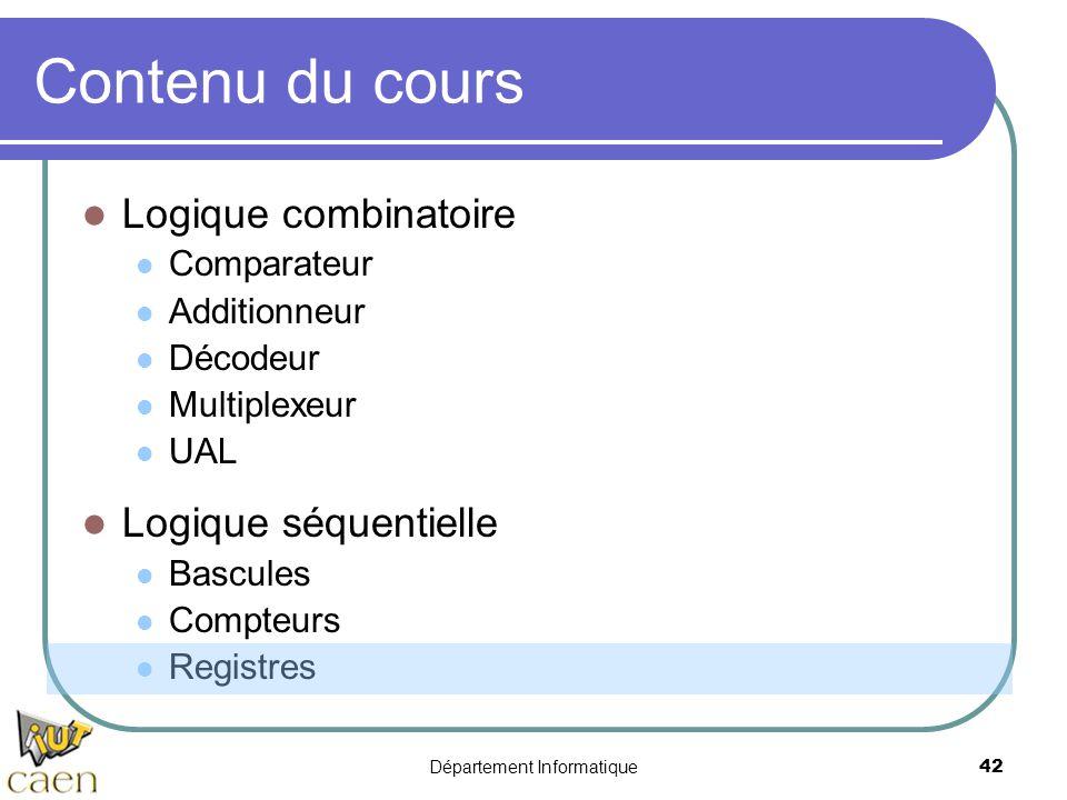 Département Informatique42 Contenu du cours Logique combinatoire Comparateur Additionneur Décodeur Multiplexeur UAL Logique séquentielle Bascules Comp