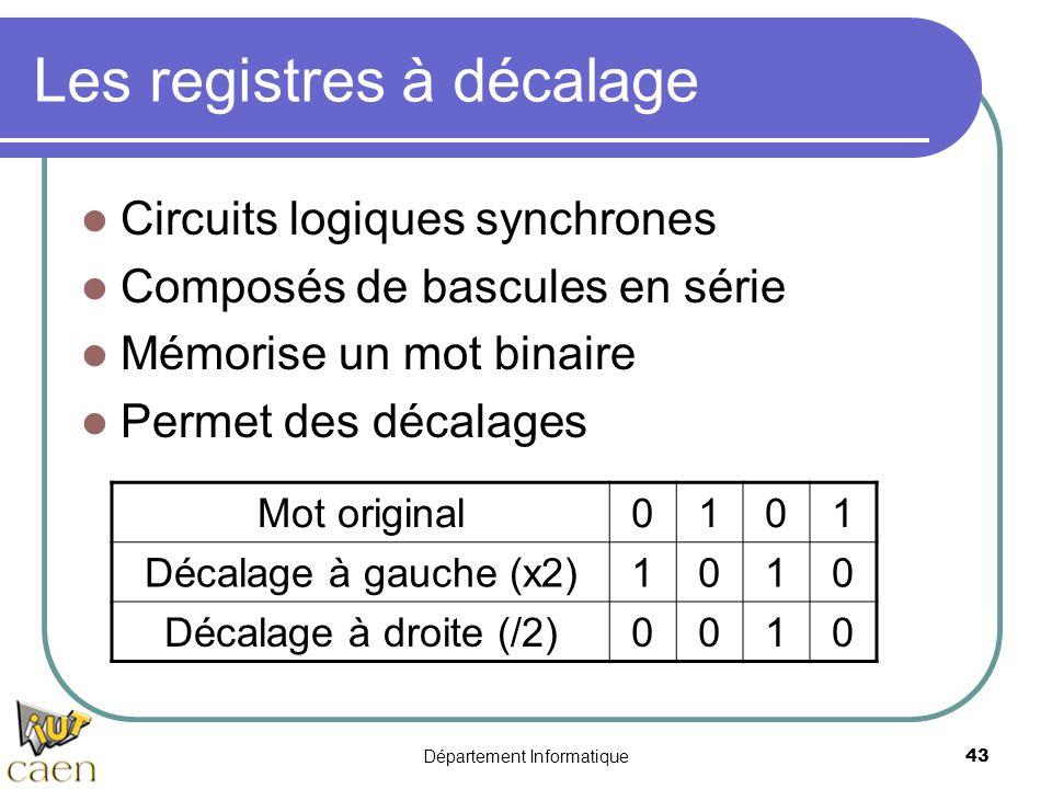 Département Informatique43 Les registres à décalage Circuits logiques synchrones Composés de bascules en série Mémorise un mot binaire Permet des déca