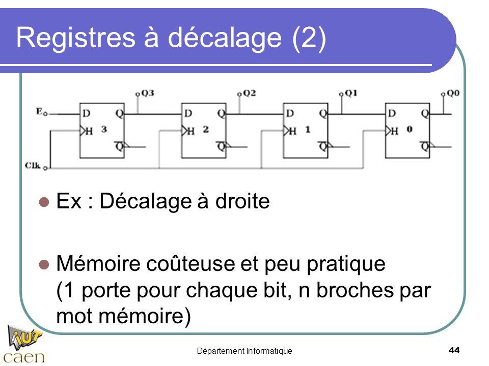 Département Informatique44 Registres à décalage (2) Ex : Décalage à droite Mémoire coûteuse et peu pratique (1 porte pour chaque bit, n broches par mo