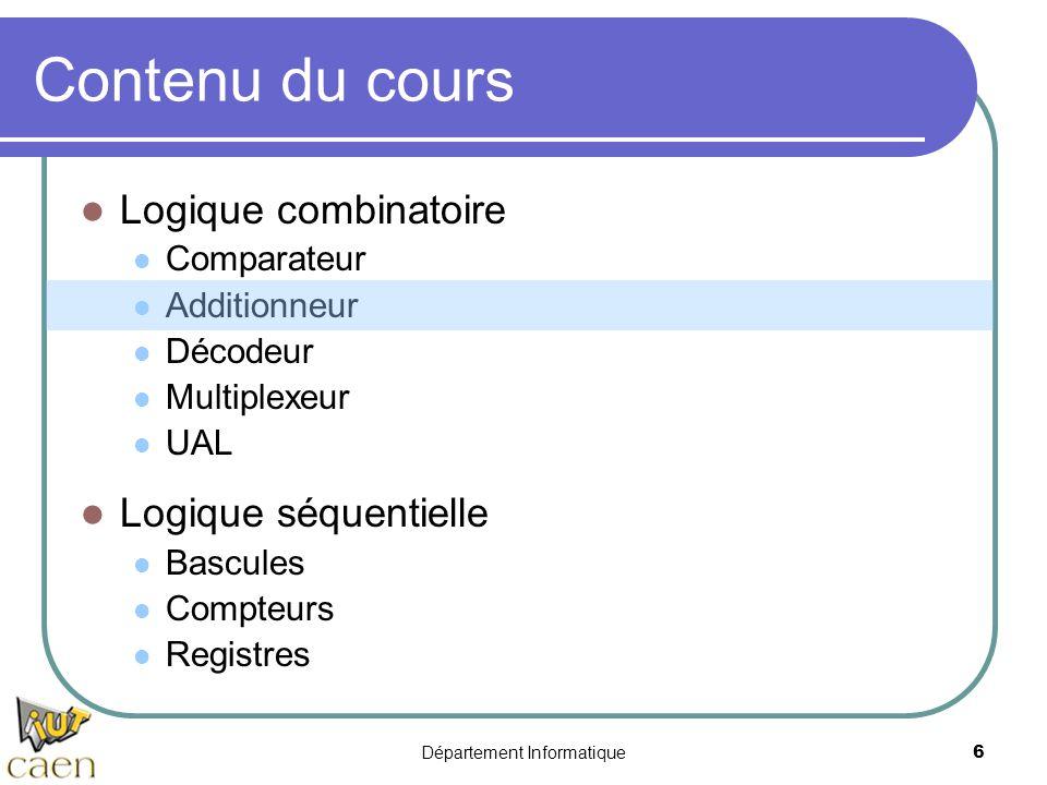Département Informatique6 Contenu du cours Logique combinatoire Comparateur Additionneur Décodeur Multiplexeur UAL Logique séquentielle Bascules Compt