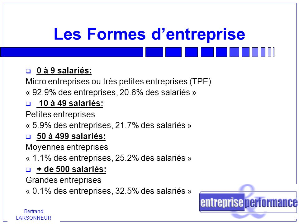 Bertrand LARSONNEUR Une entreprise, des métiers  Direction: Décider des orientations de l'entreprise, des objectifs à atteindre et de la manière d'y parvenir.