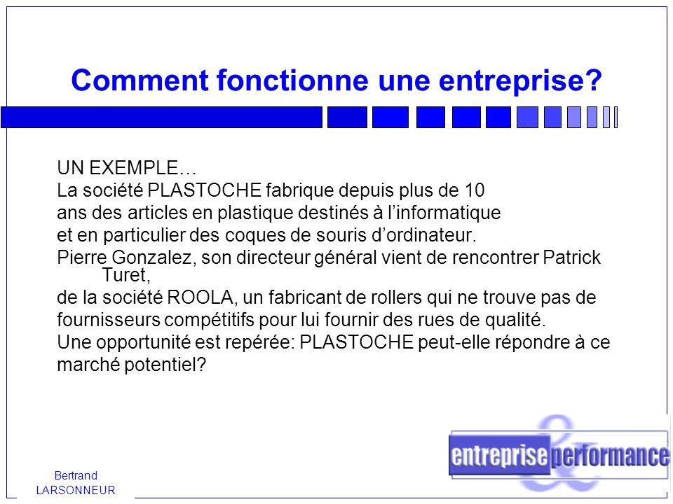 Bertrand LARSONNEUR Comment fonctionne une entreprise.