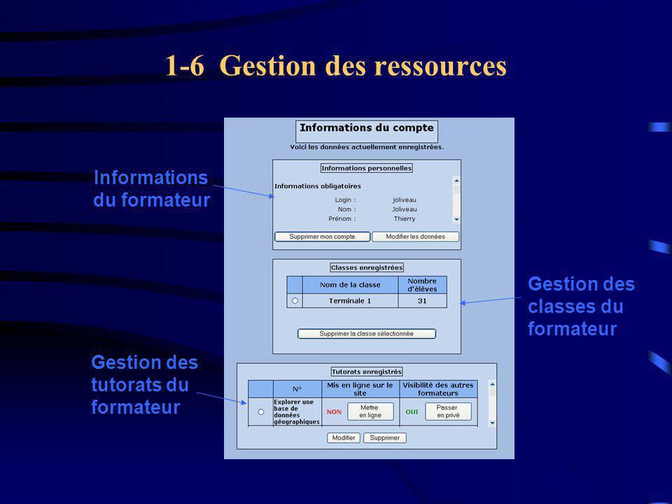 1-6 Gestion des ressources Informations du formateur Gestion des classes du formateur Gestion des tutorats du formateur