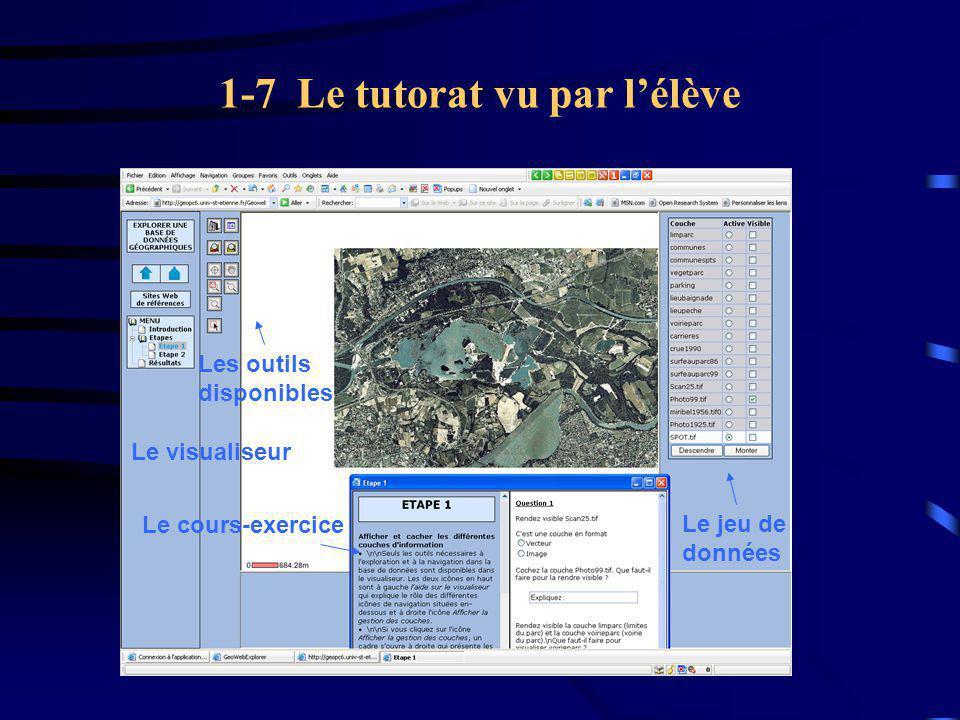 1-7 Le tutorat vu par l'élève Le visualiseur Le cours-exercice Le jeu de données Les outils disponibles