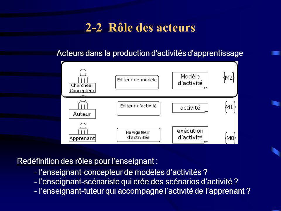 2-2 Rôle des acteurs Acteurs dans la production d activités d apprentissage Redéfinition des rôles pour l'enseignant : - l'enseignant-concepteur de modèles d'activités .