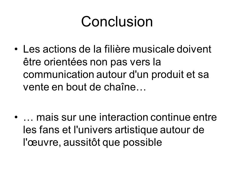 Conclusion Les actions de la filière musicale doivent être orientées non pas vers la communication autour d un produit et sa vente en bout de chaîne… … mais sur une interaction continue entre les fans et l univers artistique autour de l œuvre, aussitôt que possible