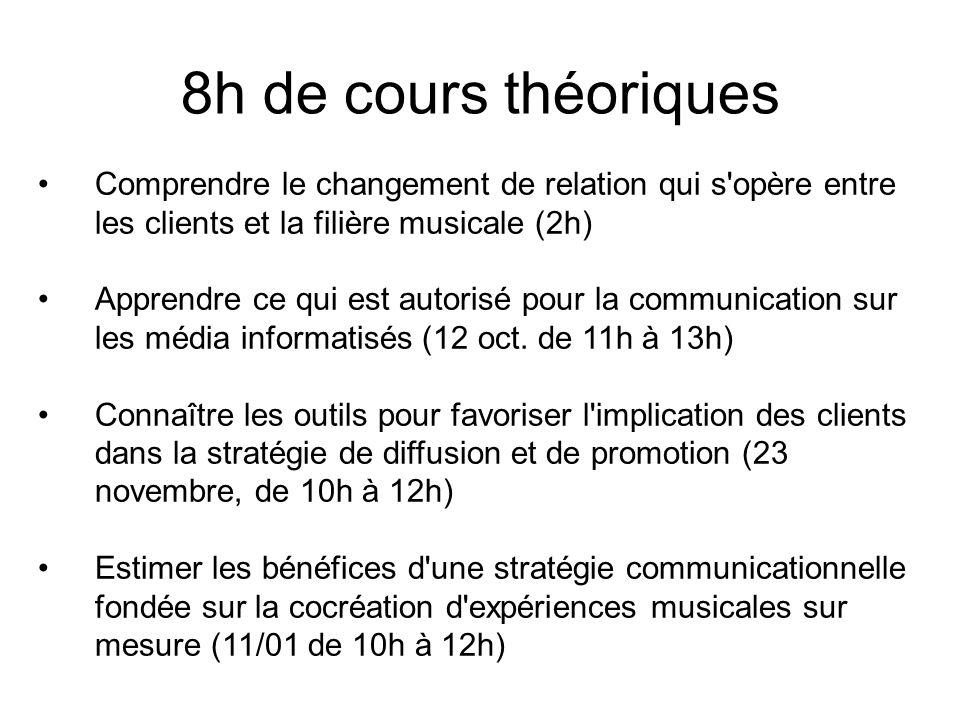 8h de cours théoriques Comprendre le changement de relation qui s opère entre les clients et la filière musicale (2h) Apprendre ce qui est autorisé pour la communication sur les média informatisés (12 oct.