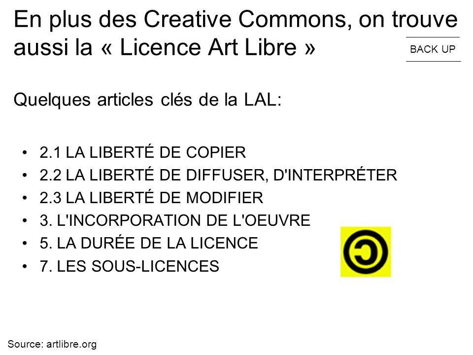 En plus des Creative Commons, on trouve aussi la « Licence Art Libre » 2.1 LA LIBERTÉ DE COPIER 2.2 LA LIBERTÉ DE DIFFUSER, D INTERPRÉTER 2.3 LA LIBERTÉ DE MODIFIER 3.