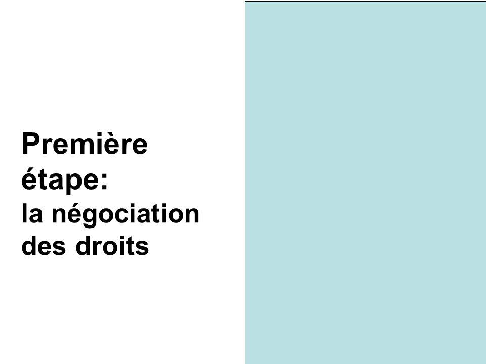 Identifier les ayants droit Panorama des acteurs de la chaîne de la création musicale :  Titulaires de droits d'auteur : Auteurs Compositeurs Editeurs  Titulaires de droits voisins : Artistes-interprètes Producteurs de phonogrammes