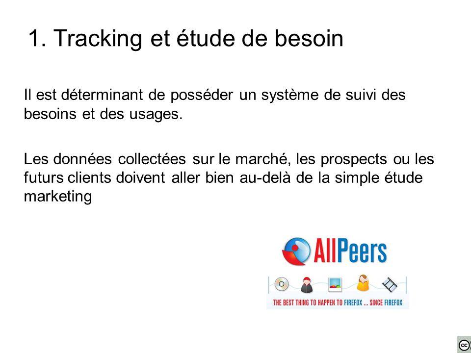 1. Tracking et étude de besoin Il est déterminant de posséder un système de suivi des besoins et des usages. Les données collectées sur le marché, les