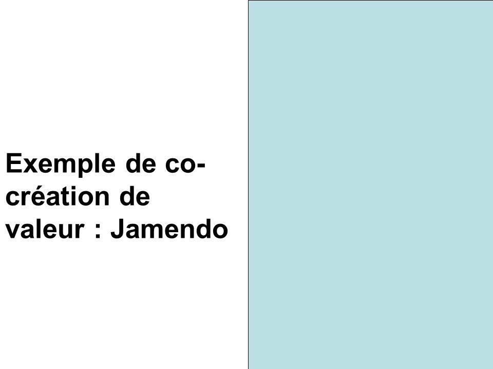 Exemple de co- création de valeur : Jamendo