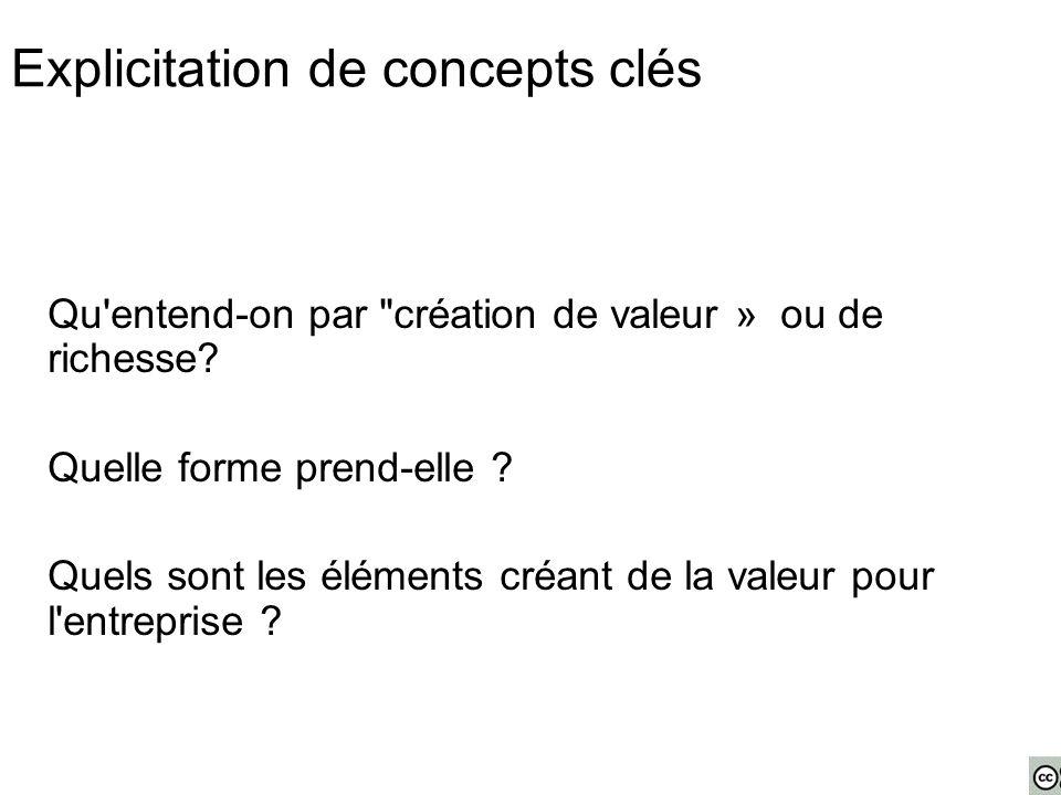 Explicitation de concepts clés Qu entend-on par création de valeur » ou de richesse.
