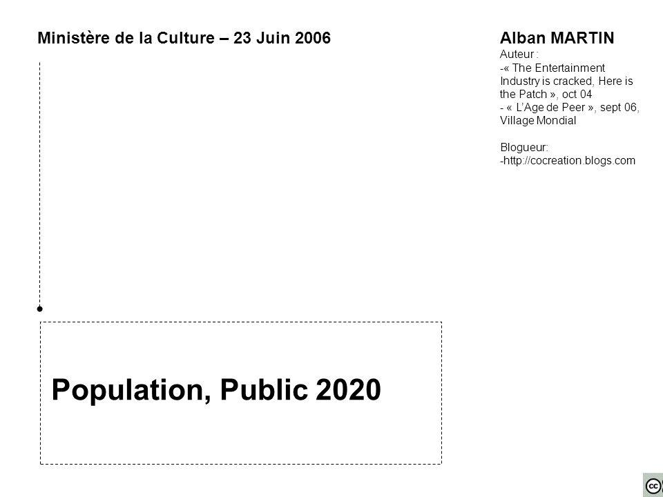 Population, Public 2020 Ministère de la Culture – 23 Juin 2006Alban MARTIN Auteur : -« The Entertainment Industry is cracked, Here is the Patch », oct 04 - « L'Age de Peer », sept 06, Village Mondial Blogueur: -http://cocreation.blogs.com