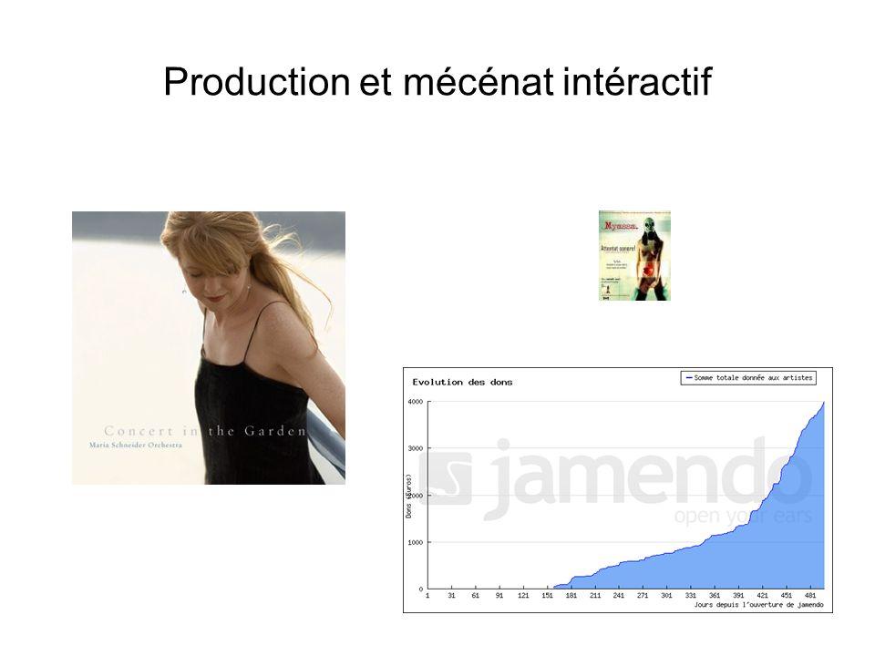 Production et mécénat intéractif