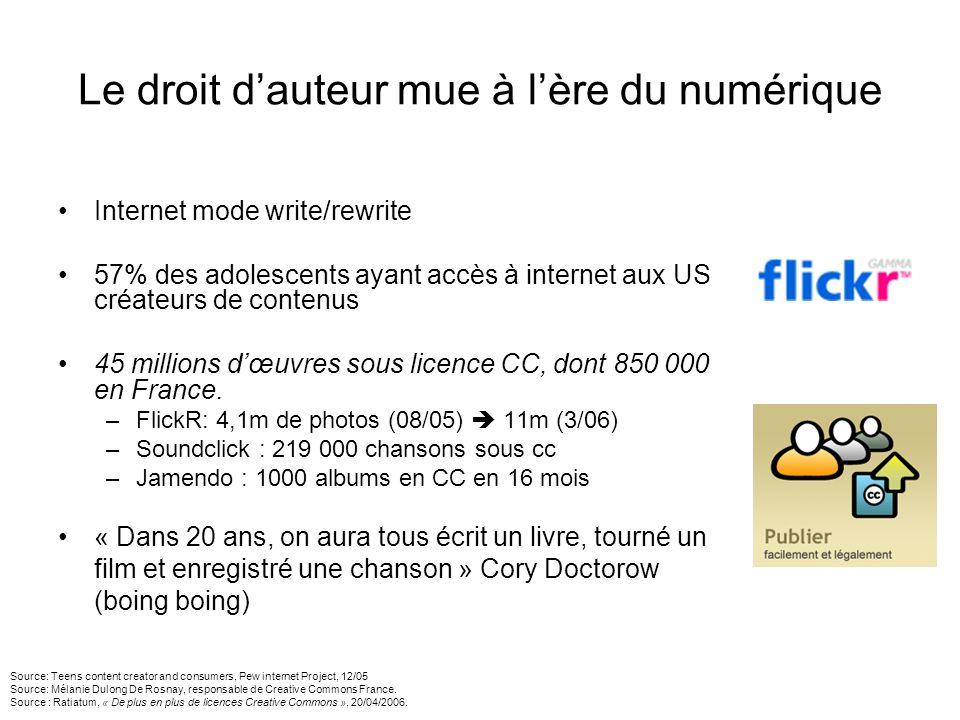 Le droit d'auteur mue à l'ère du numérique Source: Teens content creator and consumers, Pew internet Project, 12/05 Source: Mélanie Dulong De Rosnay, responsable de Creative Commons France.