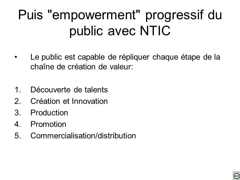 Puis empowerment progressif du public avec NTIC Le public est capable de répliquer chaque étape de la chaîne de création de valeur: 1.Découverte de talents 2.Création et Innovation 3.Production 4.Promotion 5.Commercialisation/distribution