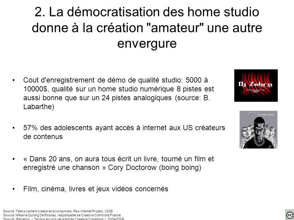 2. La démocratisation des home studio donne à la création