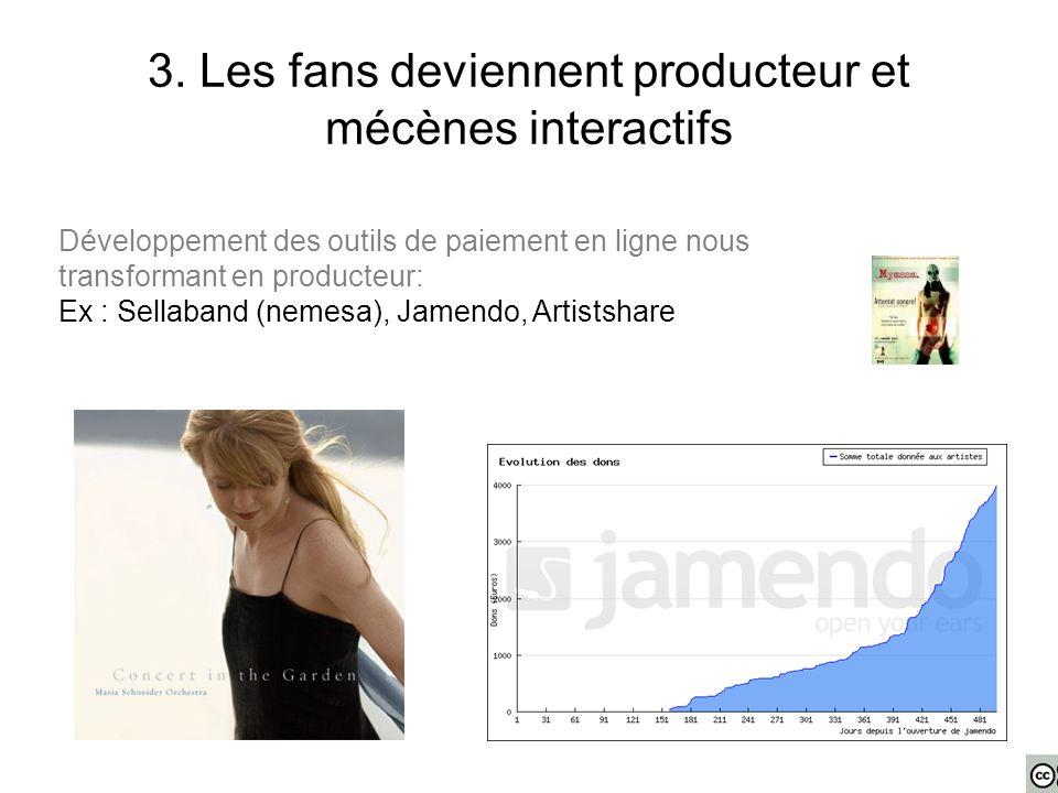 3. Les fans deviennent producteur et mécènes interactifs Développement des outils de paiement en ligne nous transformant en producteur: Ex : Sellaband