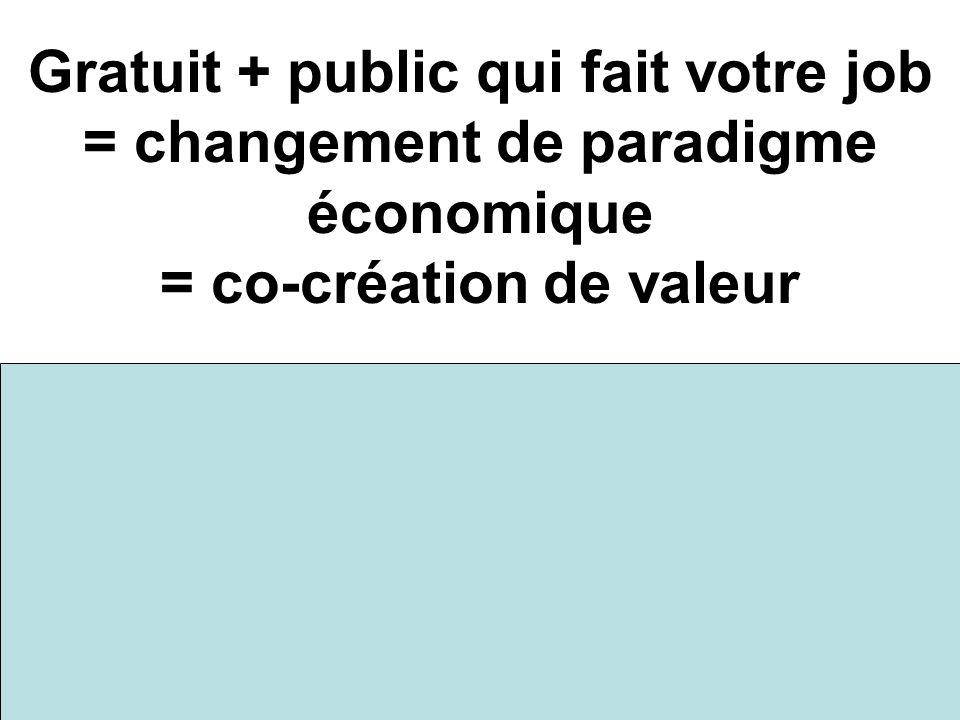 Gratuit + public qui fait votre job = changement de paradigme économique = co-création de valeur