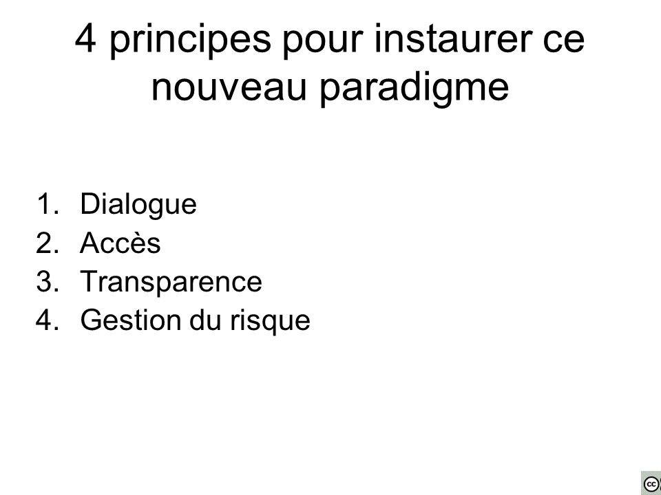 4 principes pour instaurer ce nouveau paradigme 1.Dialogue 2.Accès 3.Transparence 4.Gestion du risque
